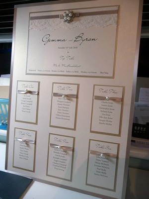 Ivory and Golf A2 sized table plan board with lace and pearl buttons