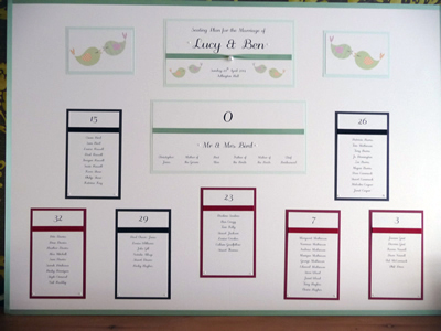 Casino Number themed Wedding Table Plan with a bird theme