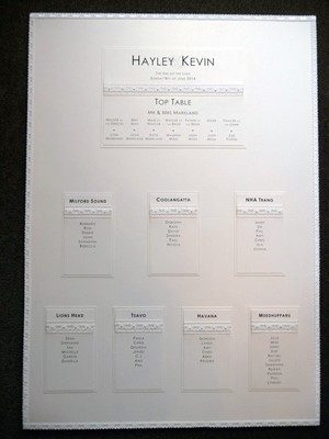 Ivory lace themed Wedding Table Plan