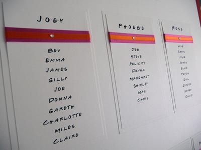 Friends themed Wedding Table Plan board